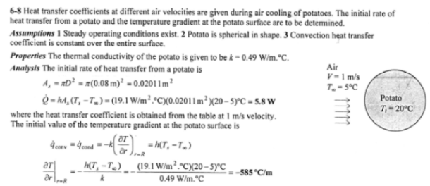 Solution During Air Cooling Of Potatoes The Heat Transfer Coefficient For Combined Convection Radiation And Evaporation Is Determined Experimentally To Be As Shown Air Velocity M S 0 66 1 00 1 36 1 73 Heat Transfer